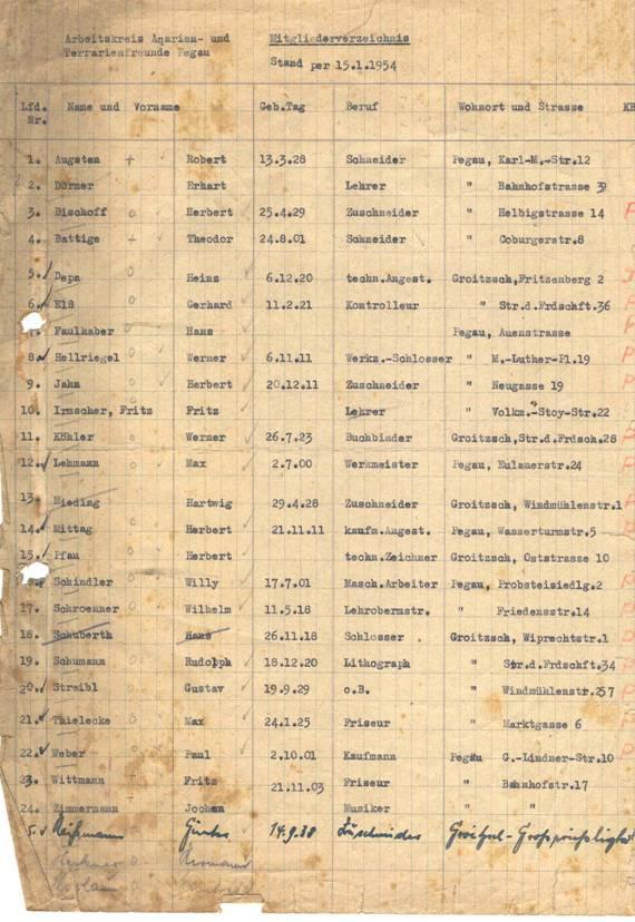Mitgliederliste per 15.01.1954